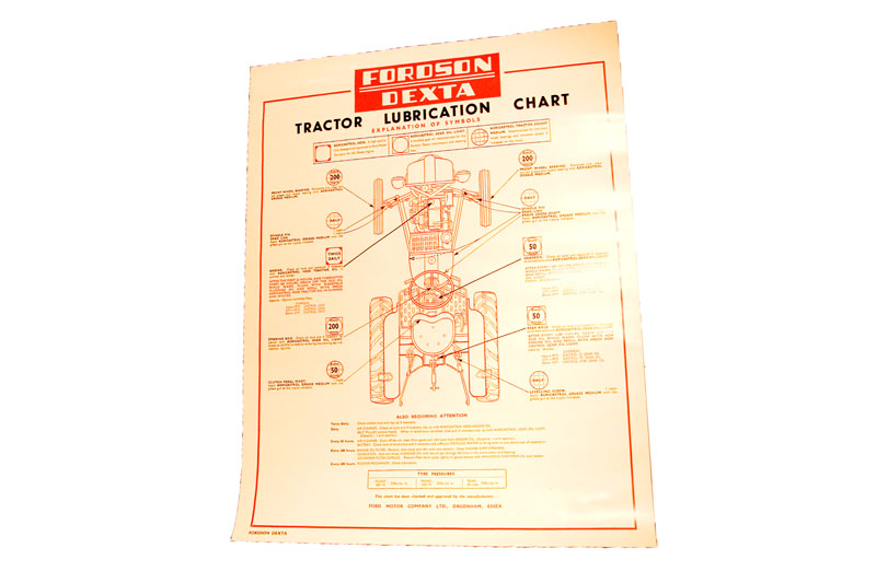 victoryfield tractor parts - lubrication chart
